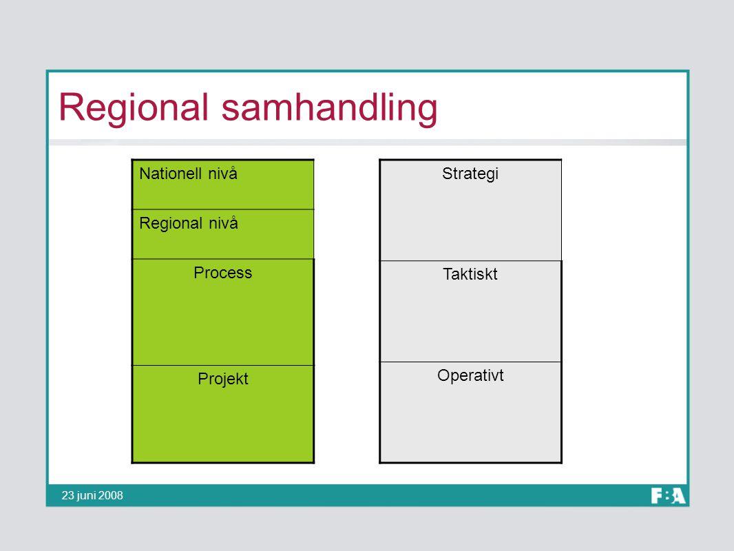 Regional samhandling Nationell nivå Regional nivå Process Projekt Strategi Taktiskt Operativt 23 juni 2008