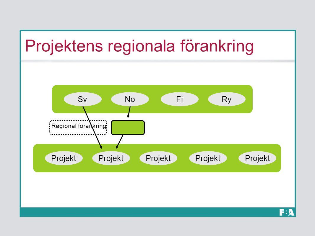 Projektens regionala förankring SvNoFiRy Projekt Regional förankring