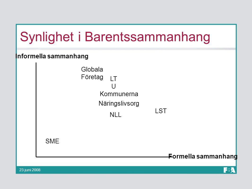Synlighet i Barentssammanhang Informella sammanhang Formella sammanhang Globala Företag SME LT U LST NLL Kommunerna Näringslivsorg. 23 juni 2008