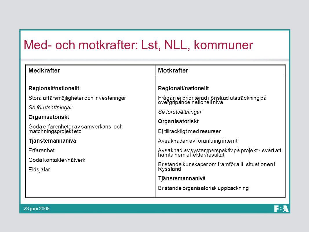 Med- och motkrafter: Lst, NLL, kommuner 23 juni 2008 MedkrafterMotkrafter Regionalt/nationellt Stora affärsmöjligheter och investeringar Se förutsättn
