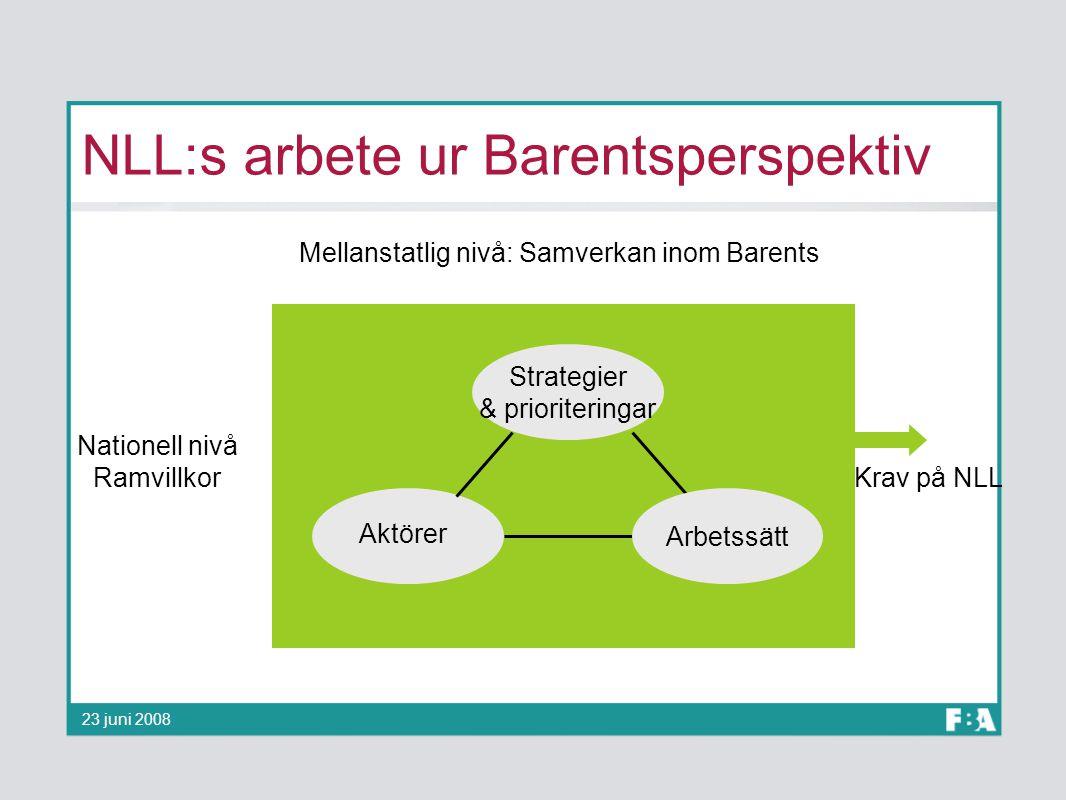 NLL:s arbete ur Barentsperspektiv Mellanstatlig nivå: Samverkan inom Barents Strategier & prioriteringar Aktörer Krav på NLL 23 juni 2008 Arbetssätt N