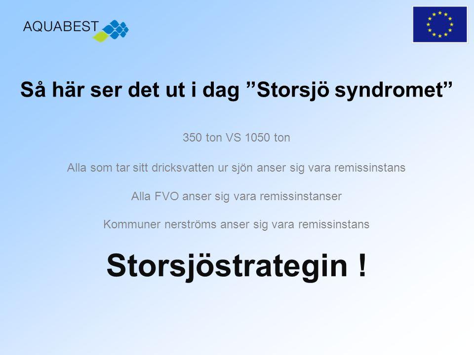 Så här ser det ut i dag Storsjö syndromet 350 ton VS 1050 ton Alla som tar sitt dricksvatten ur sjön anser sig vara remissinstans Alla FVO anser sig vara remissinstanser Kommuner nerströms anser sig vara remissinstans Storsjöstrategin !