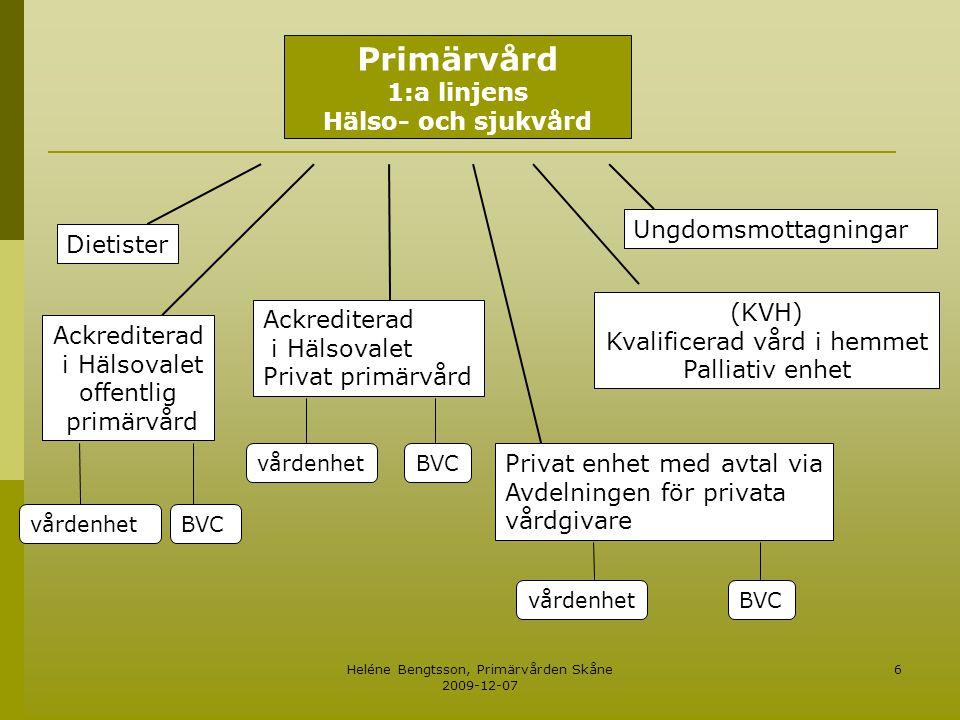 Heléne Bengtsson, Primärvården Skåne 2009-12-07 6 Primärvård 1:a linjens Hälso- och sjukvård Dietister Ackrediterad i Hälsovalet offentlig primärvård