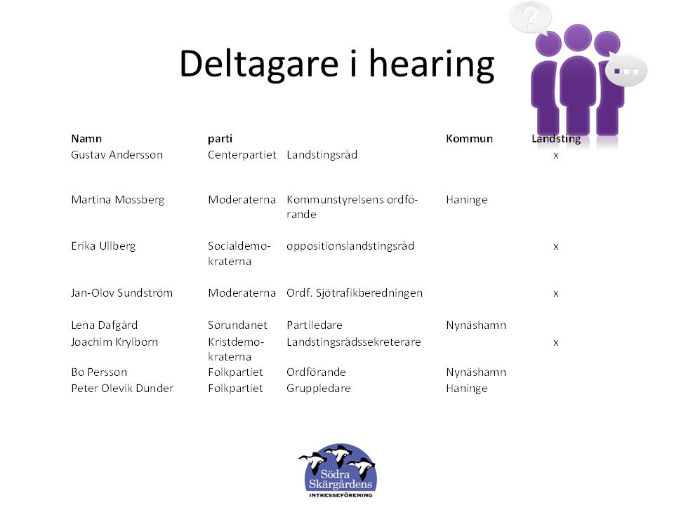 Deltagare i hearing