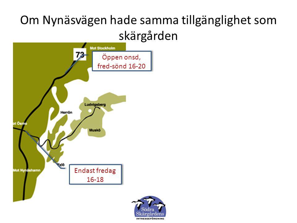 Skärgården ligger i nord-sydlig riktning, men trafiken går ost-västlig!