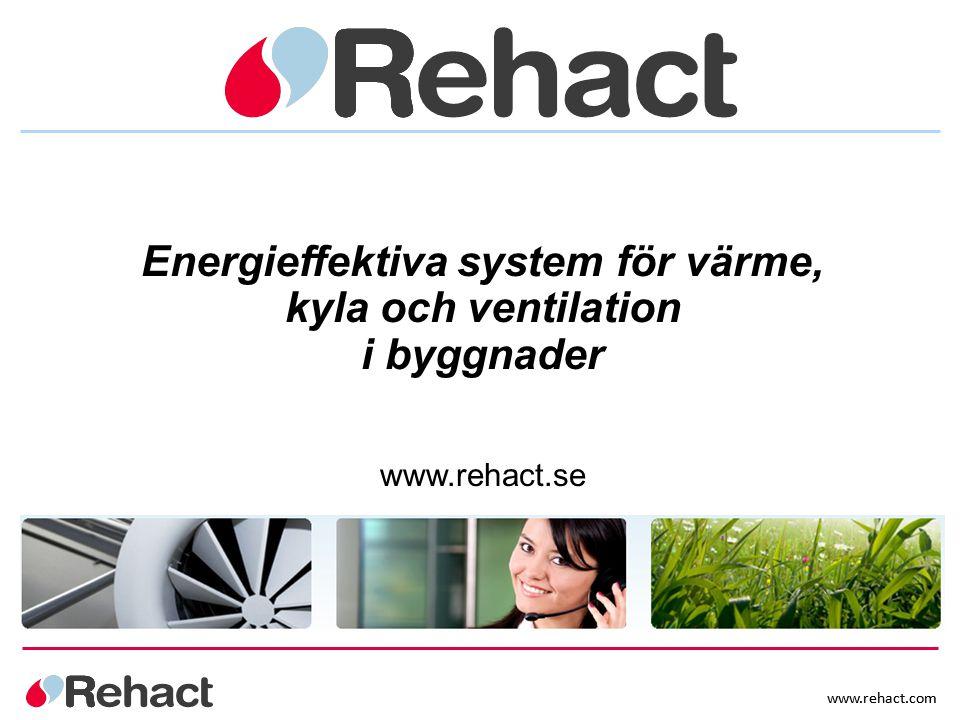 www.rehact.com Energieffektiva system för värme, kyla och ventilation i byggnader www.rehact.se