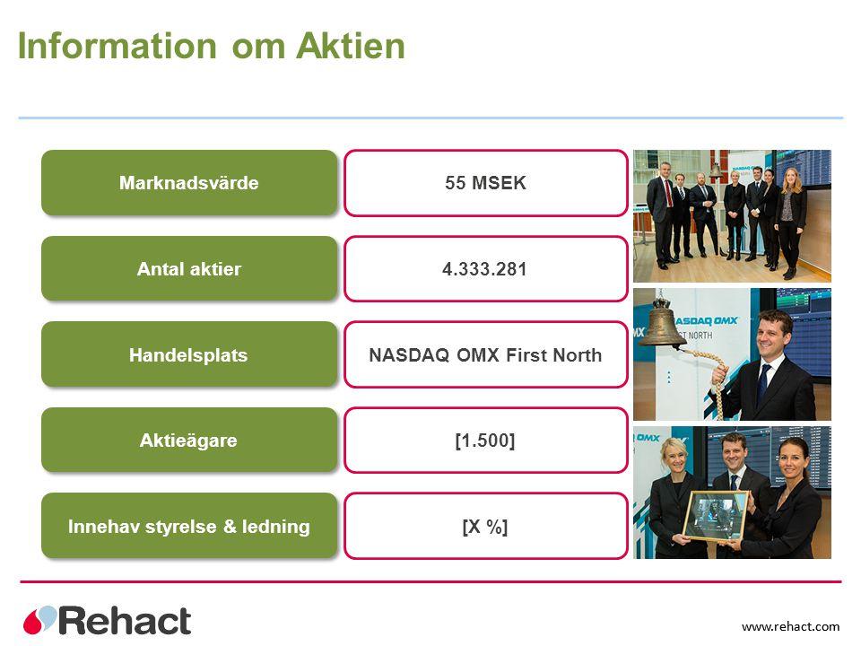 www.rehact.com Information om Aktien Marknadsvärde 55 MSEK Antal aktier 4.333.281 Handelsplats NASDAQ OMX First North Aktieägare [1.500] Innehav styre
