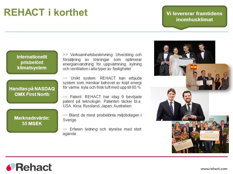 www.rehact.com REHACT i korthet Vi levererar framtidens inomhusklimat Internationellt prisbelönt klimatsystem Handlas på NASDAQ OMX First North Markna