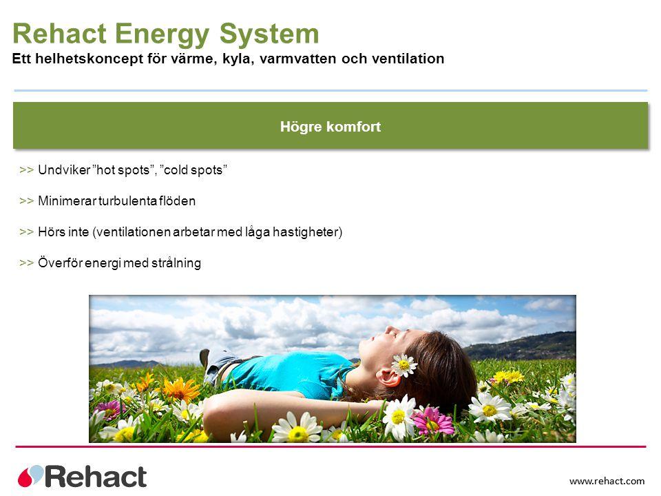 """www.rehact.com Högre komfort >> Undviker """"hot spots"""", """"cold spots"""" >> Minimerar turbulenta flöden >> Hörs inte (ventilationen arbetar med låga hastigh"""