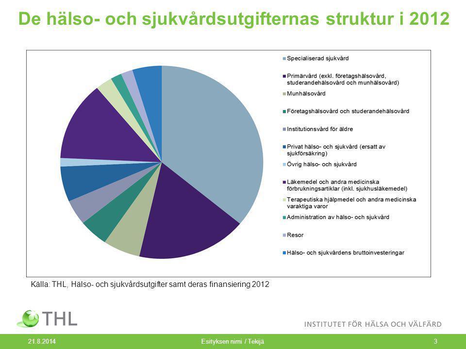 De hälso- och sjukvårdsutgifternas struktur i 2012 21.8.2014 Esityksen nimi / Tekijä3 Källa: THL, Hälso- och sjukvårdsutgifter samt deras finansiering 2012