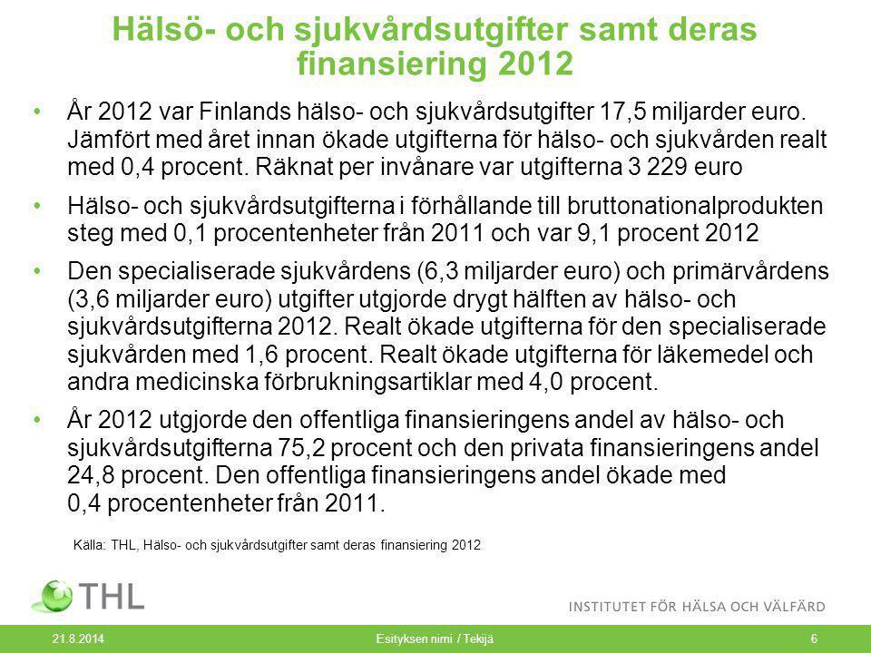 Hälsö- och sjukvårdsutgifter samt deras finansiering 2012 År 2012 var Finlands hälso- och sjukvårdsutgifter 17,5 miljarder euro.