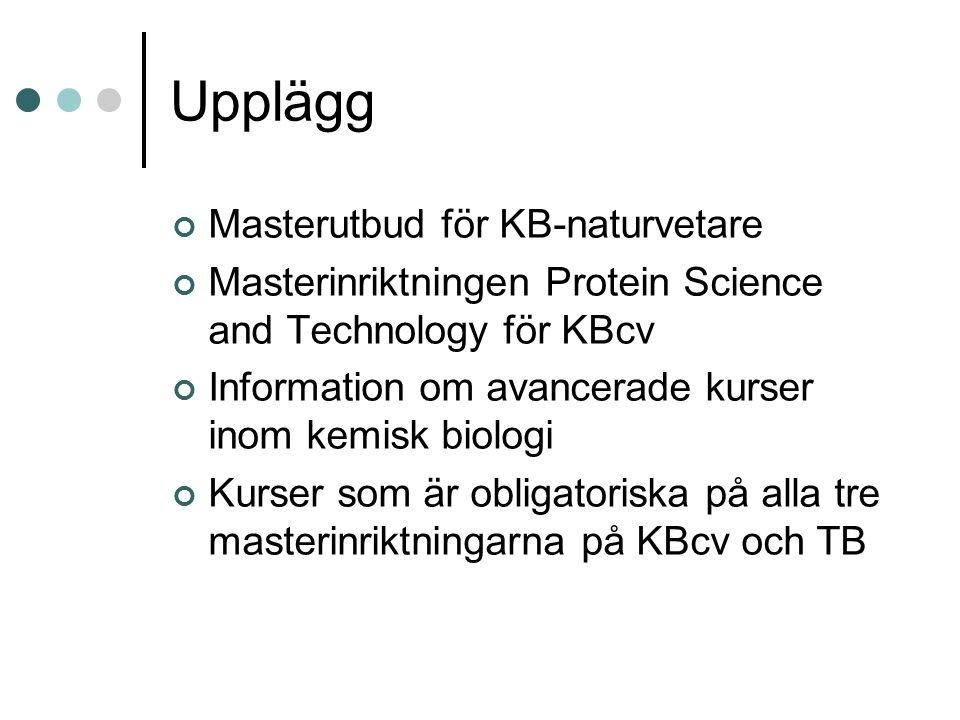 Upplägg Masterutbud för KB-naturvetare Masterinriktningen Protein Science and Technology för KBcv Information om avancerade kurser inom kemisk biologi Kurser som är obligatoriska på alla tre masterinriktningarna på KBcv och TB