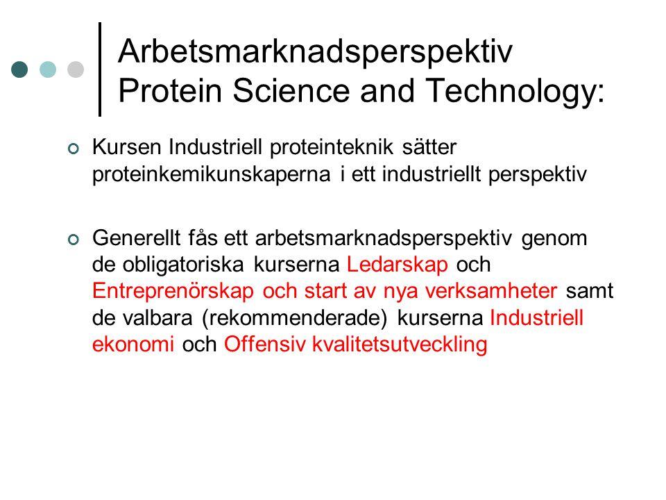 Arbetsmarknadsperspektiv Protein Science and Technology: Kursen Industriell proteinteknik sätter proteinkemikunskaperna i ett industriellt perspektiv Generellt fås ett arbetsmarknadsperspektiv genom de obligatoriska kurserna Ledarskap och Entreprenörskap och start av nya verksamheter samt de valbara (rekommenderade) kurserna Industriell ekonomi och Offensiv kvalitetsutveckling