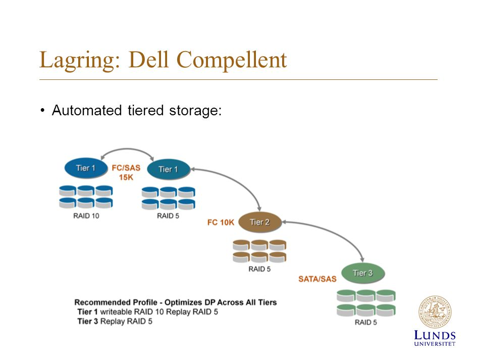 Lagring: Dell Compellent Automated tiered storage: