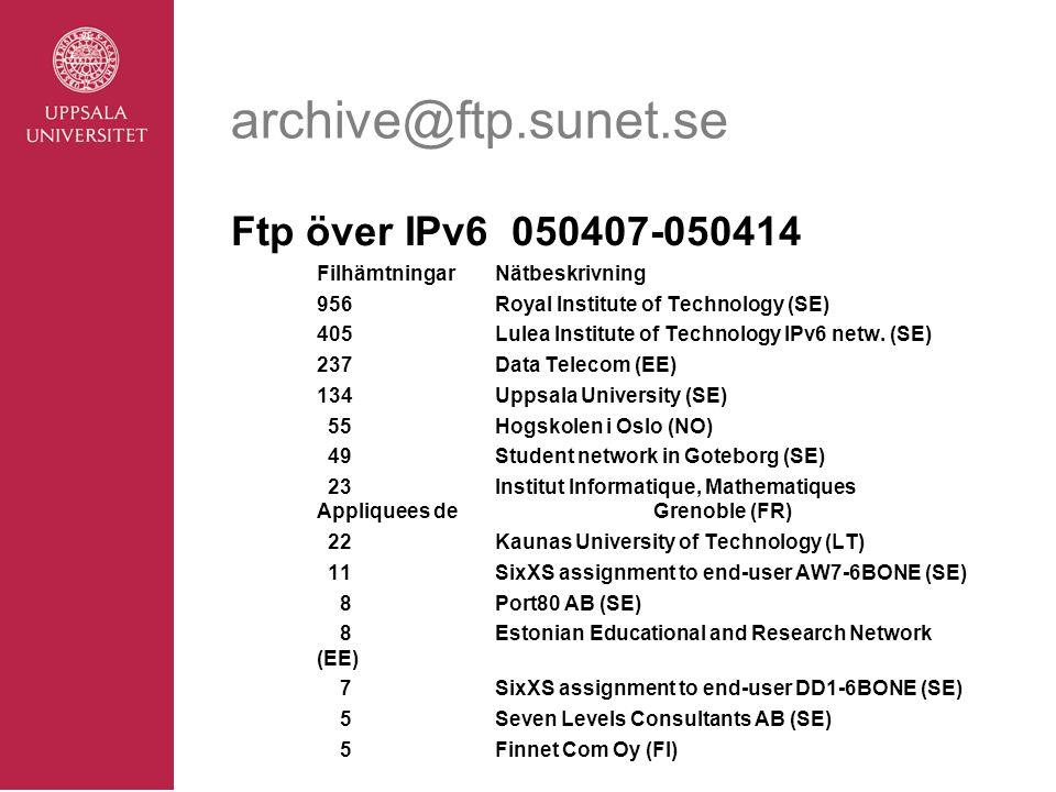 archive@ftp.sunet.se Ftp över IPv6 050407-050414 FilhämtningarNätbeskrivning 956Royal Institute of Technology (SE) 405Lulea Institute of Technology IPv6 netw.