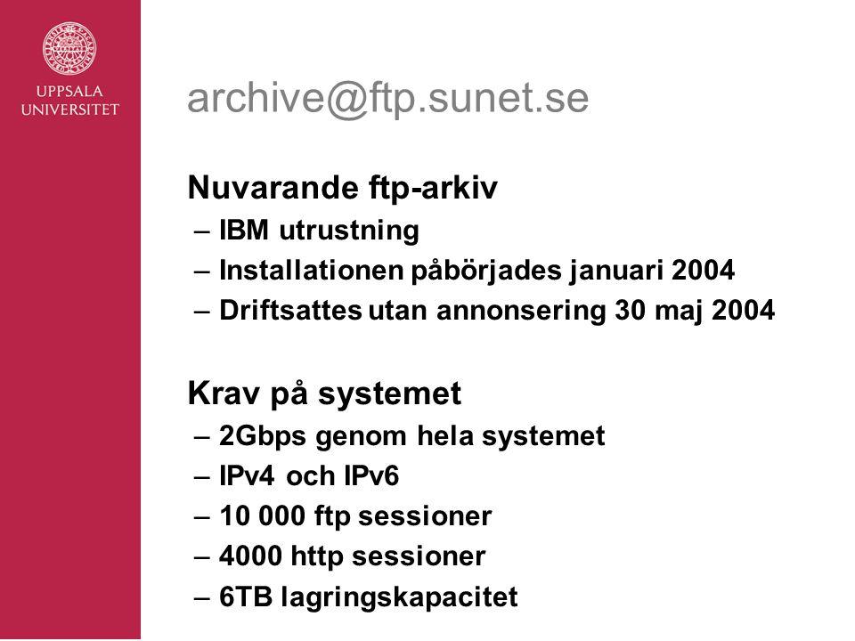 archive@ftp.sunet.se Nuvarande ftp-arkiv –IBM utrustning –Installationen påbörjades januari 2004 –Driftsattes utan annonsering 30 maj 2004 Krav på systemet –2Gbps genom hela systemet –IPv4 och IPv6 –10 000 ftp sessioner –4000 http sessioner –6TB lagringskapacitet