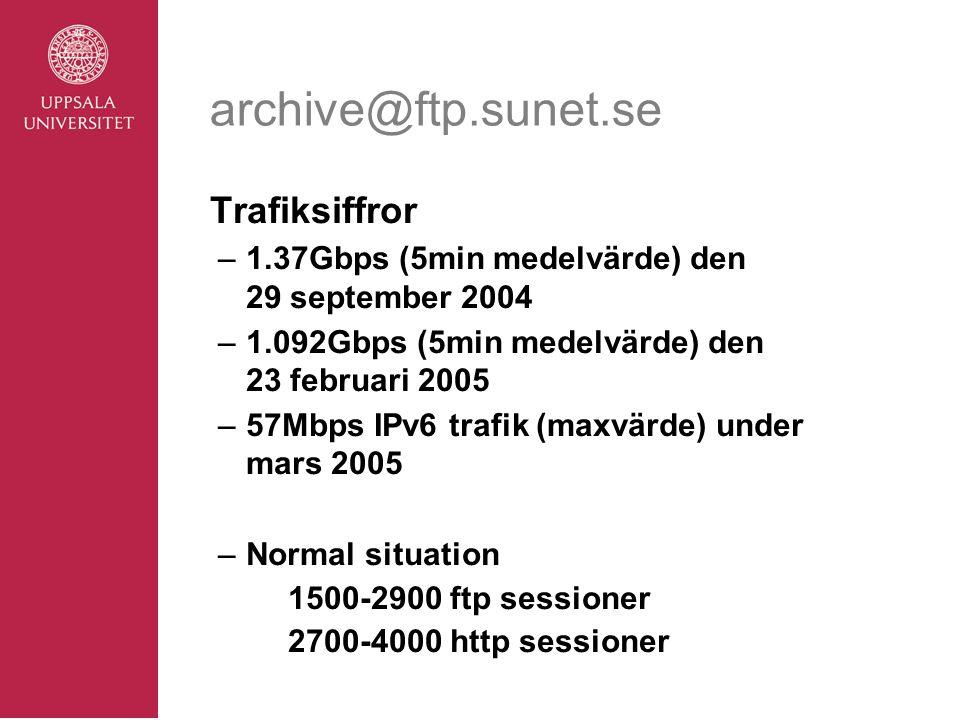 archive@ftp.sunet.se Trafiksiffror –1.37Gbps (5min medelvärde) den 29 september 2004 –1.092Gbps (5min medelvärde) den 23 februari 2005 –57Mbps IPv6 trafik (maxvärde) under mars 2005 –Normal situation 1500-2900 ftp sessioner 2700-4000 http sessioner