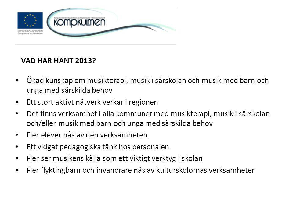 VAD HAR HÄNT 2013.