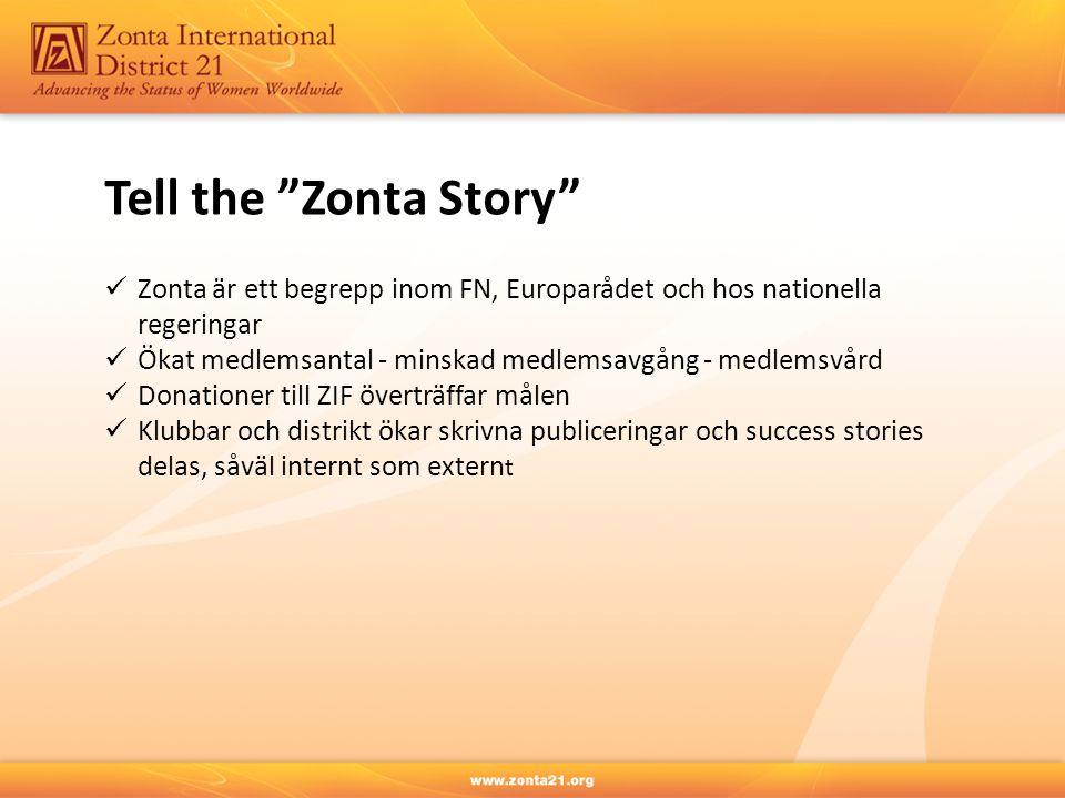 Zonta är ett begrepp inom FN, Europarådet och hos nationella regeringar Ökat medlemsantal - minskad medlemsavgång - medlemsvård Donationer till ZIF öv