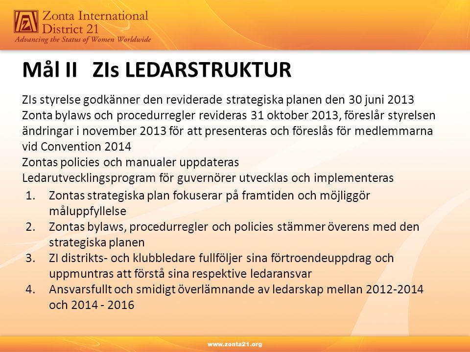 Mål IIZIs LEDARSTRUKTUR ZIs styrelse godkänner den reviderade strategiska planen den 30 juni 2013 Zonta bylaws och procedurregler revideras 31 oktober