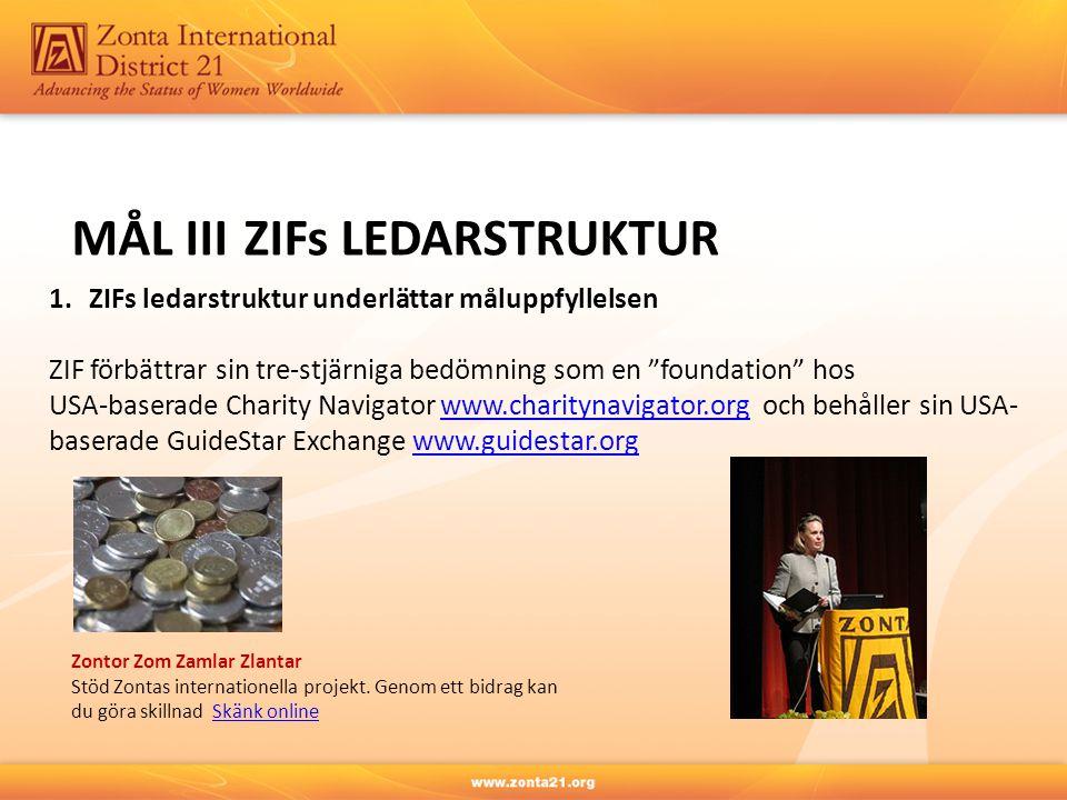 """1.ZIFs ledarstruktur underlättar måluppfyllelsen ZIF förbättrar sin tre-stjärniga bedömning som en """"foundation"""" hos USA-baserade Charity Navigator www"""