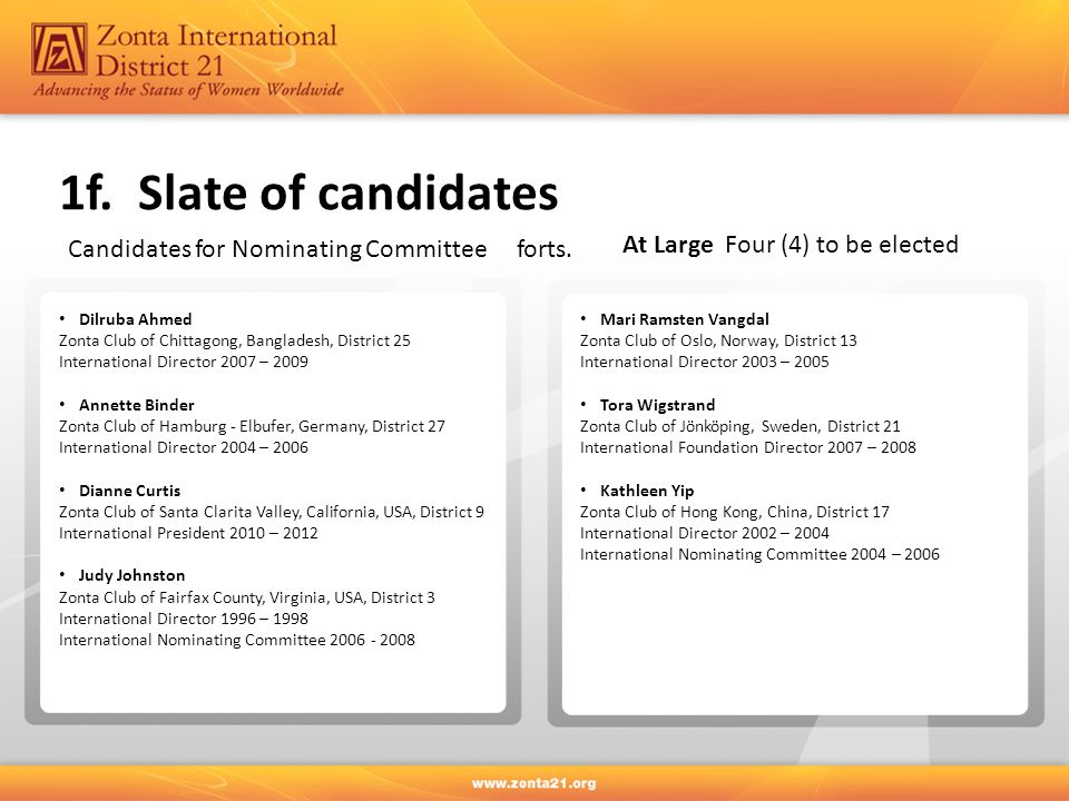 1f. Slate of candidates At Large Four (4) to be elected Candidates for Nominating Committee forts. Dilruba Ahmed Zonta Club of Chittagong, Bangladesh,