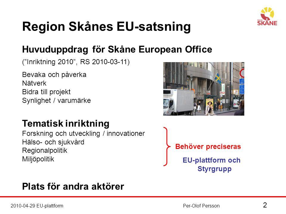 2 2010-04-29 EU-plattformPer-Olof Persson Region Skånes EU-satsning Huvuduppdrag för Skåne European Office ( Inriktning 2010 , RS 2010-03-11) Tematisk inriktning Forskning och utveckling / innovationer Hälso- och sjukvård Regionalpolitik Miljöpolitik Plats för andra aktörer Behöver preciseras Bevaka och påverka Nätverk Bidra till projekt Synlighet / varumärke EU-plattform och Styrgrupp