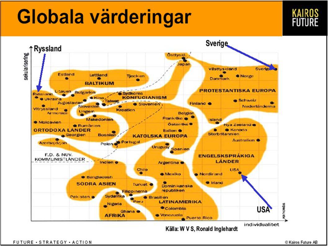 http://www.korpegard.se/jan/12 Trender Konkurrensen ökar Ökad individualisering Traditionella värden minskar (lojalitet) Relationer blir viktigare Tillväxten sker i U-länder Företagsstrukturer ändras Globalisering & hållbar utveckling VS Accelererande tillväxt