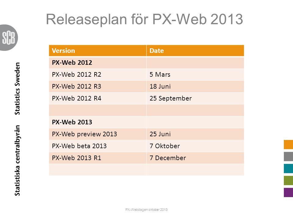 PX-Web 2012 R2 VersionDate PX-Web 2012 PX-Web 2012 R25 Mars PX-Web 2012 R318 Juni PX-Web 2012 R425 September PX-Web 2013 PX-Web preview 201325 Juni PX