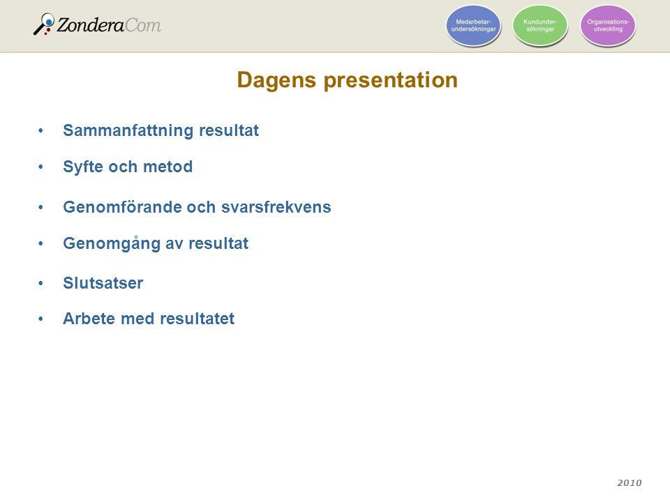 2010 Dagens presentation Sammanfattning resultat Syfte och metod Genomförande och svarsfrekvens Genomgång av resultat Slutsatser Arbete med resultatet