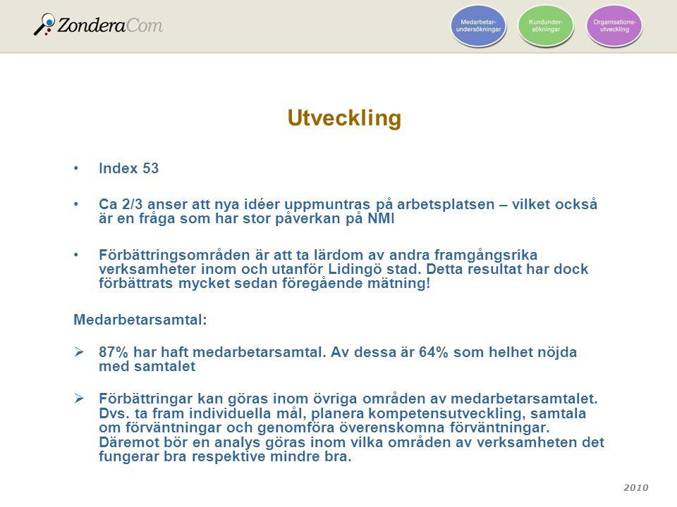 2010 Utveckling Index 53 Ca 2/3 anser att nya idéer uppmuntras på arbetsplatsen – vilket också är en fråga som har stor påverkan på NMI Förbättringsom