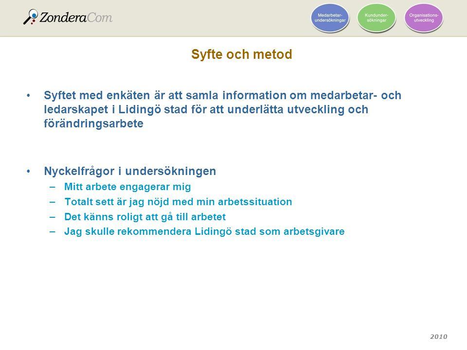 2010 Lidingö stads intranät Ö-nätet