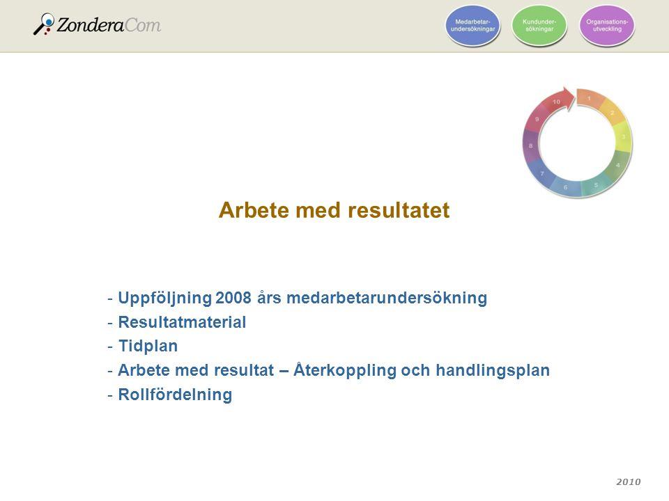 2010 Arbete med resultatet - Uppföljning 2008 års medarbetarundersökning - Resultatmaterial - Tidplan - Arbete med resultat – Återkoppling och handlin