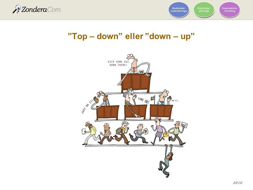 "2010 ""Top – down"" eller ""down – up"""