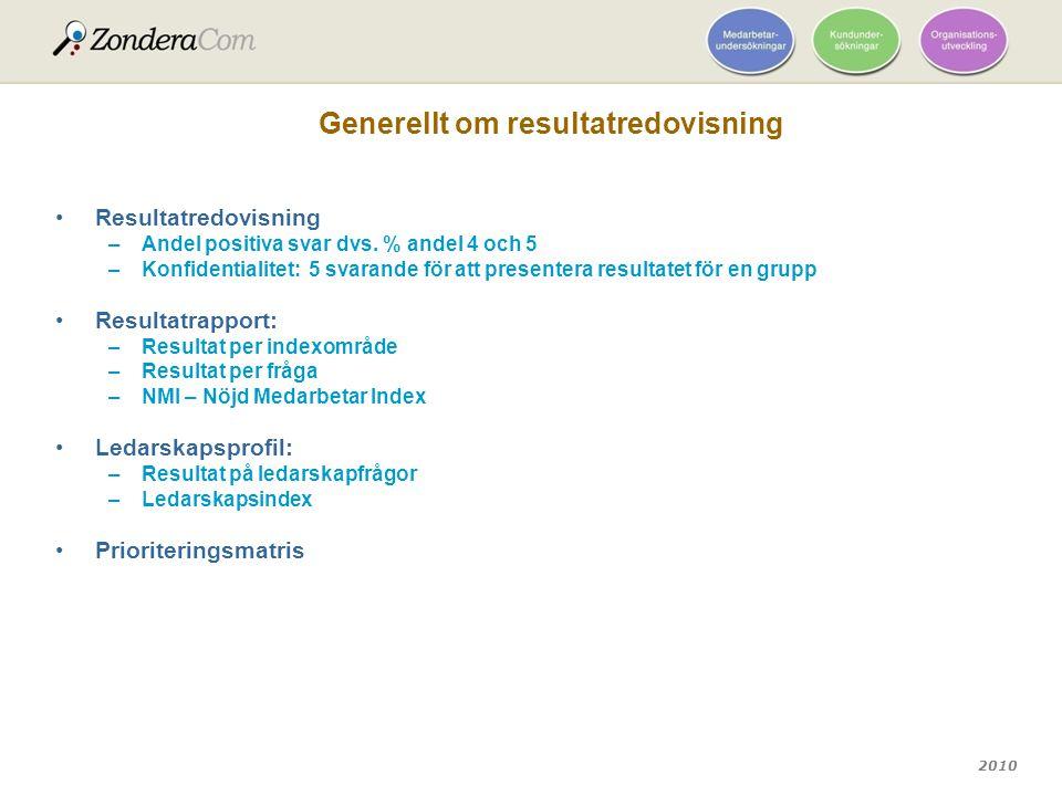 2010 Generellt om resultatredovisning Resultatredovisning –Andel positiva svar dvs. % andel 4 och 5 –Konfidentialitet: 5 svarande för att presentera r