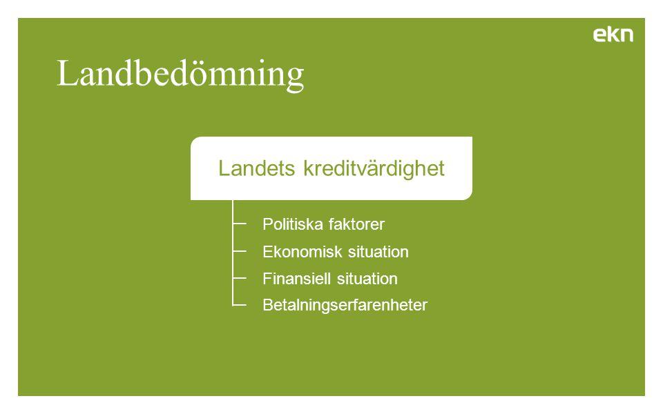 Landbedömning Landets kreditvärdighet Betalningserfarenheter Finansiell situation Ekonomisk situation Politiska faktorer