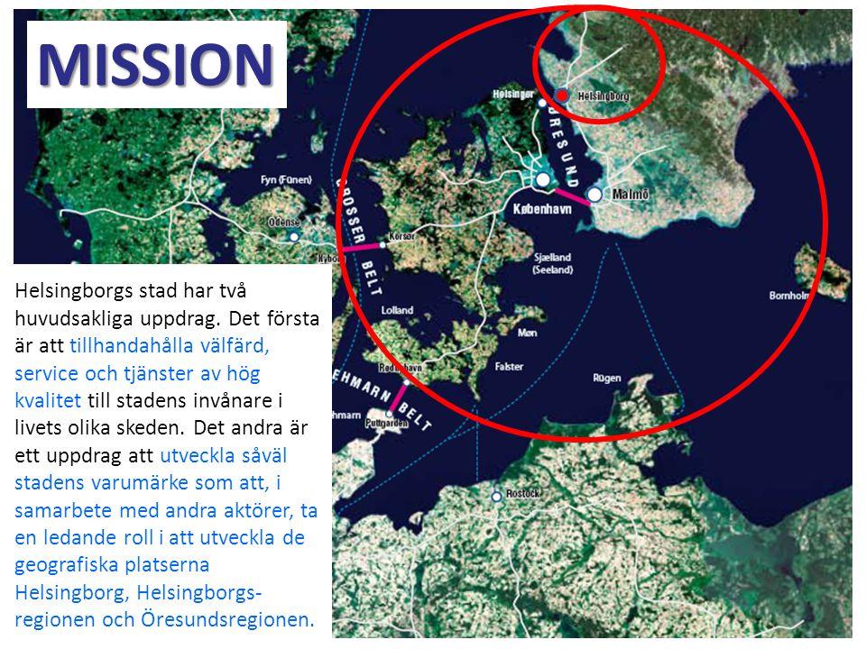 Helsingborgs stad har två huvudsakliga uppdrag. Det första är att tillhandahålla välfärd, service och tjänster av hög kvalitet till stadens invånare i