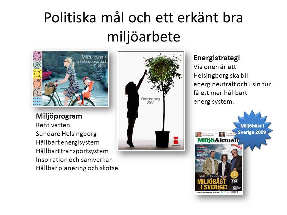 Politiska mål och ett erkänt bra miljöarbete Miljöprogram Rent vatten Sundare Helsingborg Hållbart energisystem Hållbart transportsystem Inspiration o