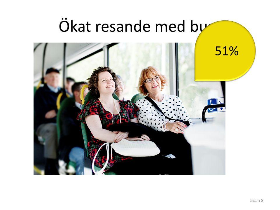 Ökat resande med buss Sidan 8 51%