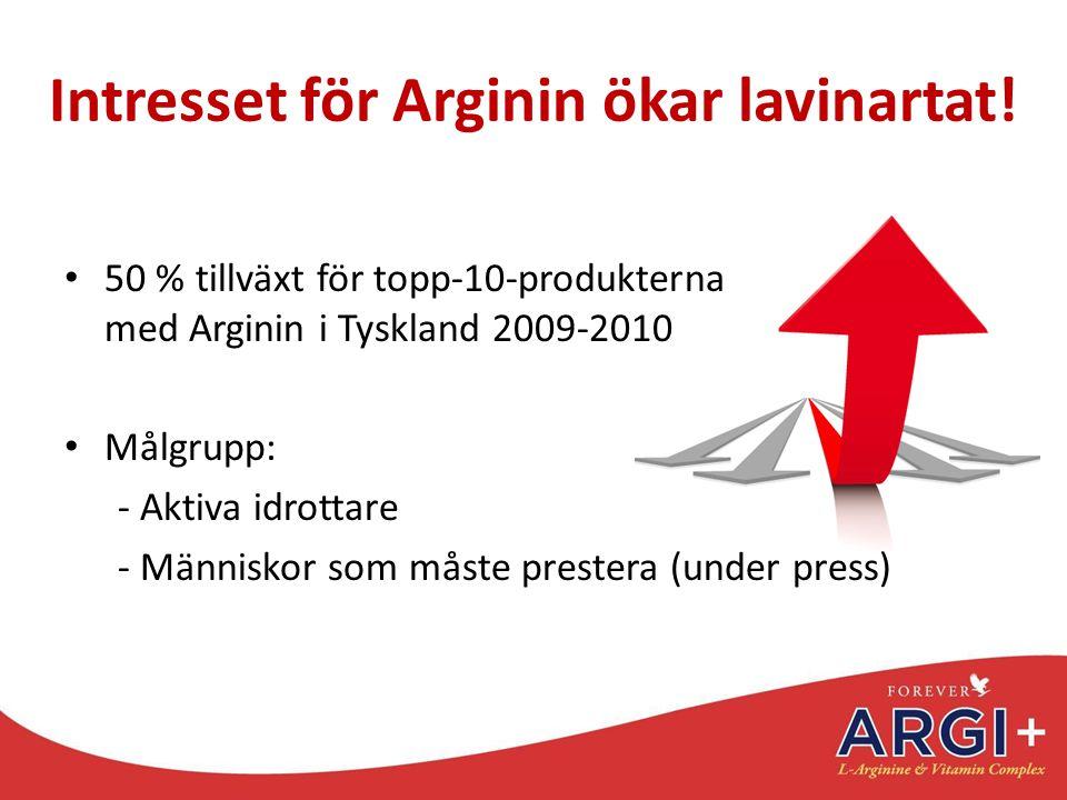 Intresset för Arginin ökar lavinartat! 50 % tillväxt för topp-10-produkterna med Arginin i Tyskland 2009-2010 Målgrupp: - Aktiva idrottare - Människor