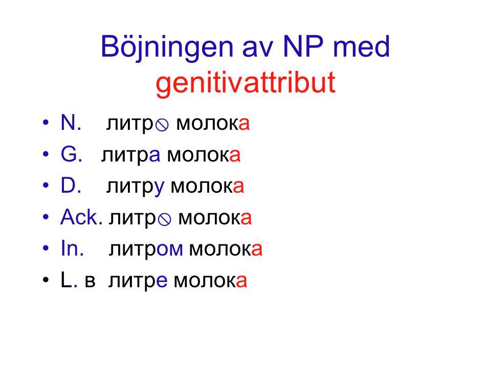 Böjningen av NP med genitivattribut N. литр  молока G. литра молока D. литру молока Ack. литр  молока In. литром молока L. в литре молока