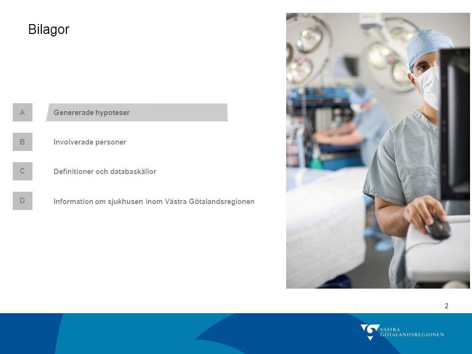 2 Genererade hypoteserA C Definitioner och databaskällor Involverade personer B Bilagor D Information om sjukhusen inom Västra Götalandsregionen