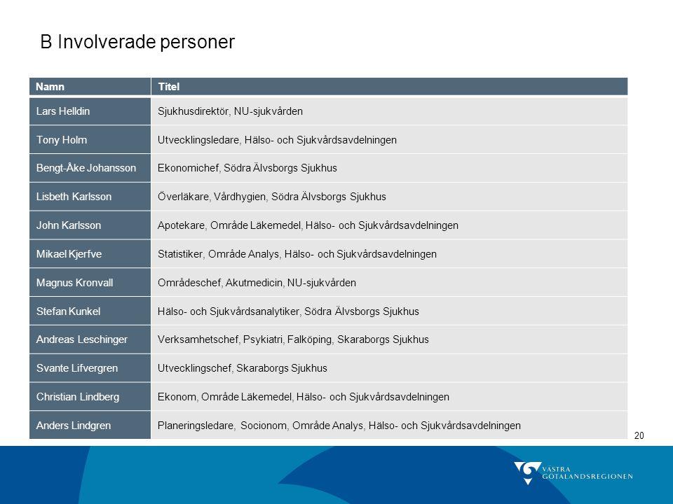 20 NamnTitel Lars HelldinSjukhusdirektör, NU-sjukvården Tony HolmUtvecklingsledare, Hälso- och Sjukvårdsavdelningen Bengt-Åke JohanssonEkonomichef, Sö