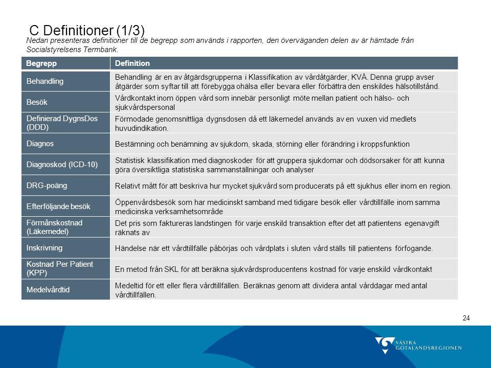 24 C Definitioner (1/3) BegreppDefinition Behandling Behandling är en av åtgärdsgrupperna i Klassifikation av vårdåtgärder, KVÅ. Denna grupp avser åtg