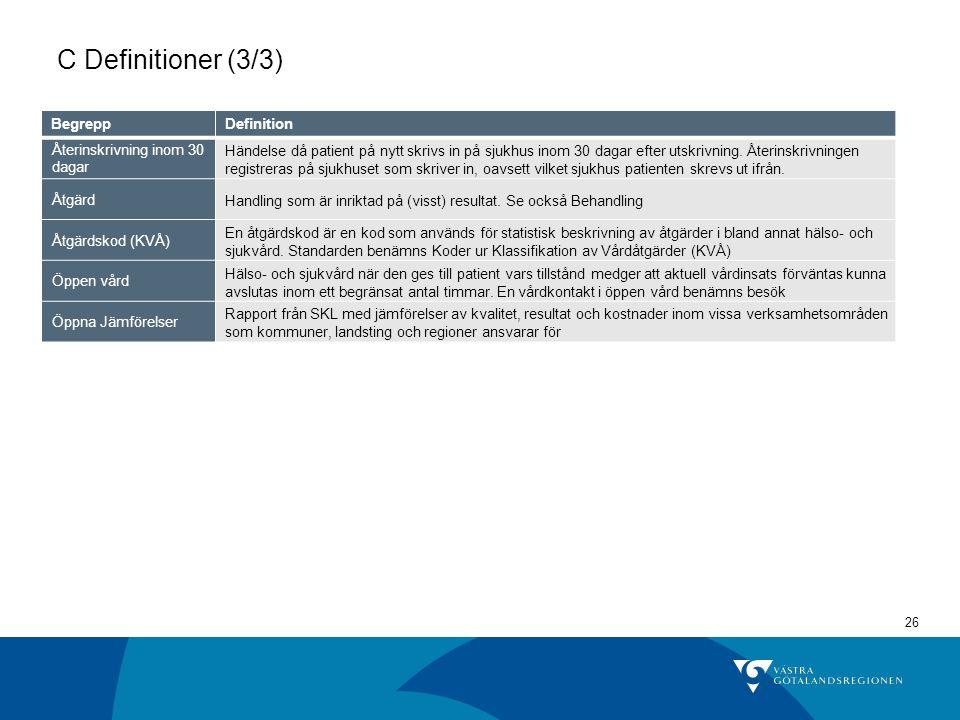 26 C Definitioner (3/3) BegreppDefinition Återinskrivning inom 30 dagar Händelse då patient på nytt skrivs in på sjukhus inom 30 dagar efter utskrivni