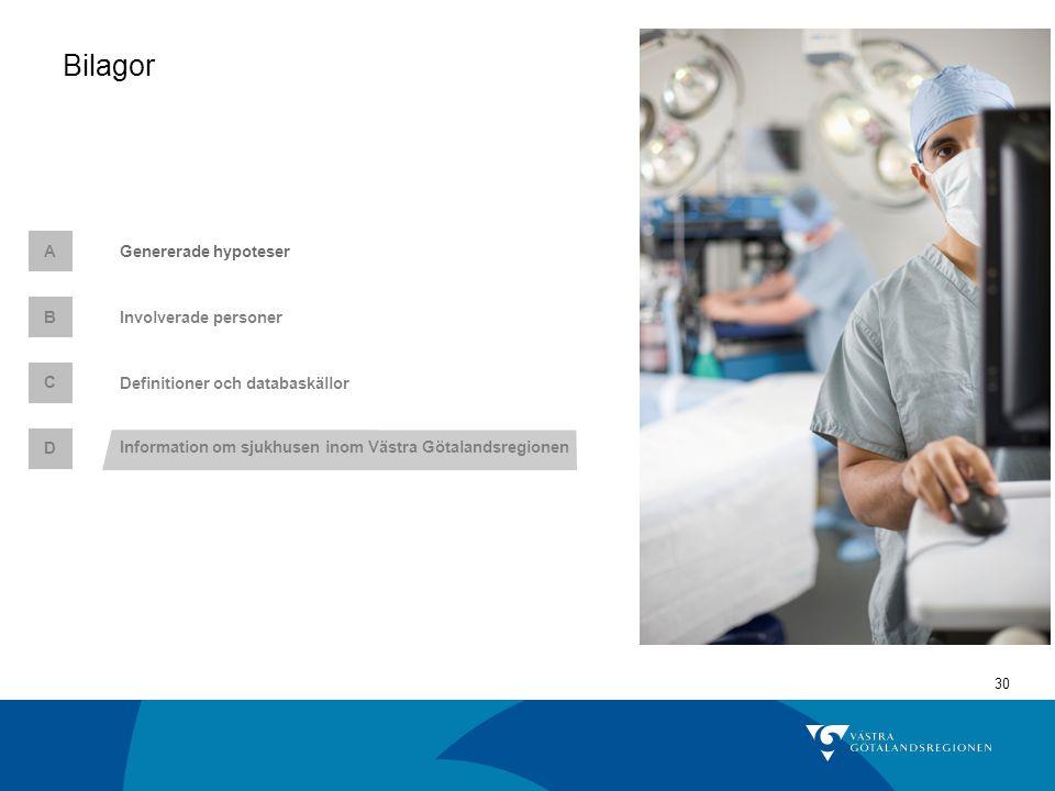 30 Genererade hypoteserA C Definitioner och databaskällor Involverade personer B Bilagor D Information om sjukhusen inom Västra Götalandsregionen