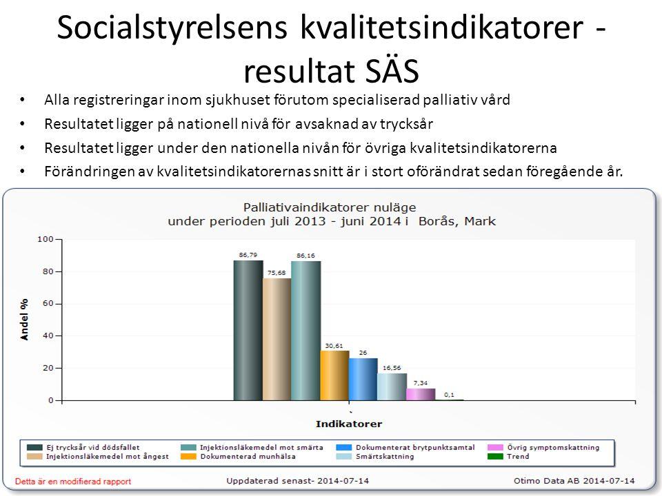 Socialstyrelsens kvalitetsindikatorer - resultat SÄS Alla registreringar inom sjukhuset förutom specialiserad palliativ vård Resultatet ligger på nati