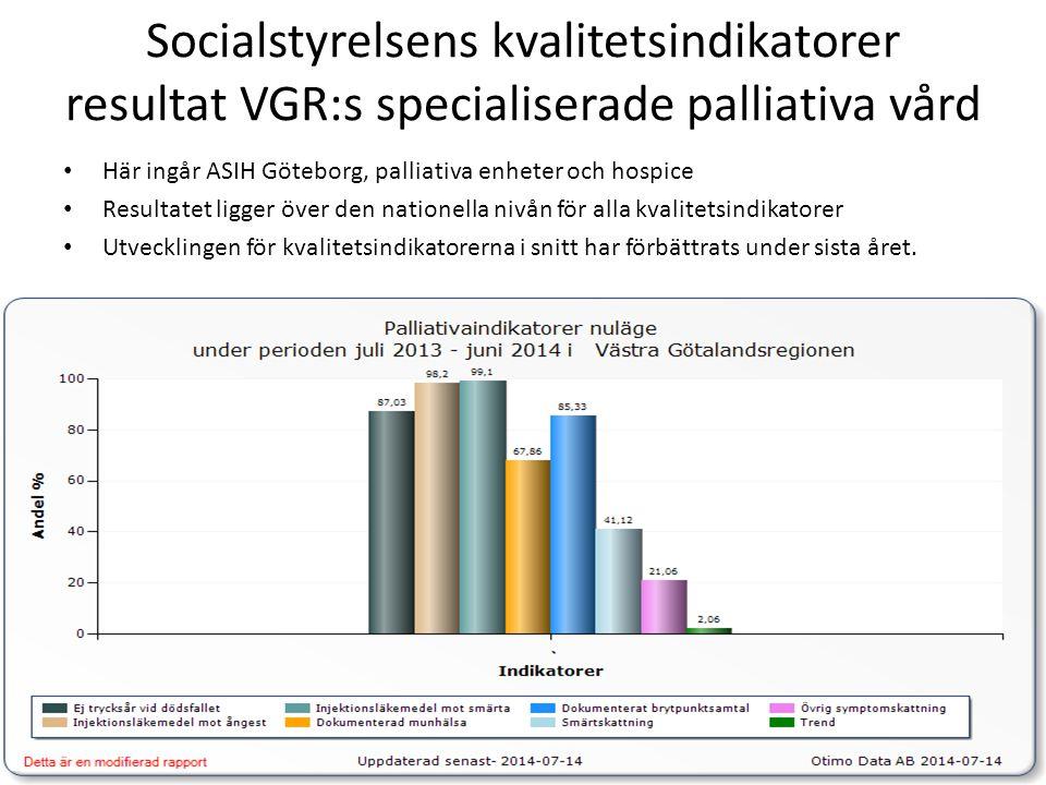 Socialstyrelsens kvalitetsindikatorer resultat VGR:s specialiserade palliativa vård Här ingår ASIH Göteborg, palliativa enheter och hospice Resultatet