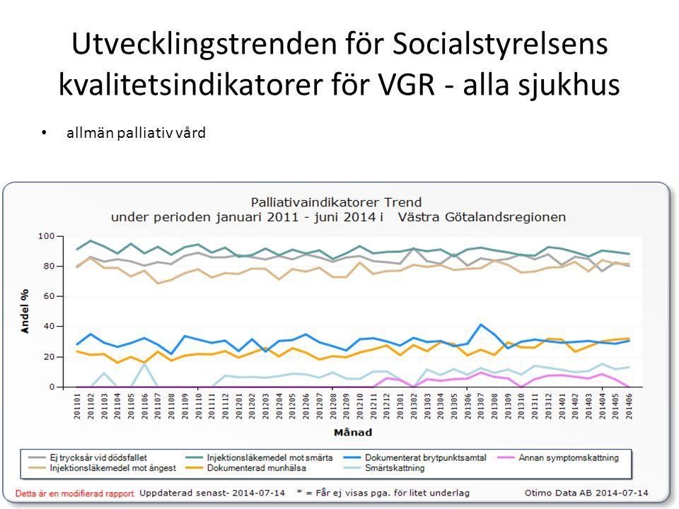 Utvecklingstrenden för Socialstyrelsens kvalitetsindikatorer för VGR - alla sjukhus allmän palliativ vård
