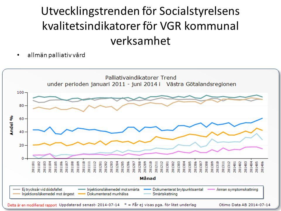 Utvecklingstrenden för Socialstyrelsens kvalitetsindikatorer för VGR kommunal verksamhet allmän palliativ vård